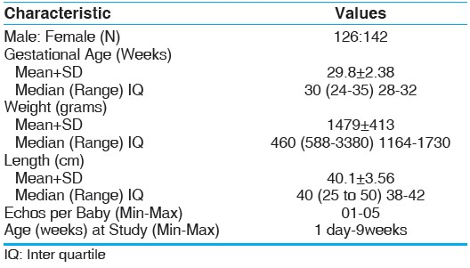 Normal reference ranges for left ventricular dimensions in